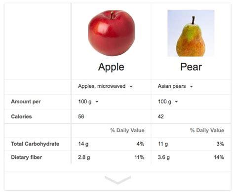 asian pear nutritional information jpg 574x472