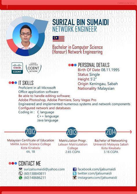 Contoh resume mintak kerja jpg 848x1200